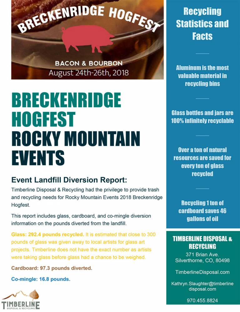 Breckenridge-Hogfest-2018-Landfill-Diversion-Report